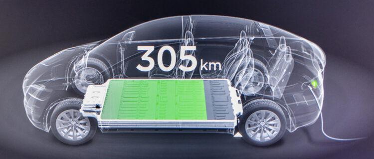 Klimabilanz von Autos - ah Auto Hermann AG - Ebnat-Kappel